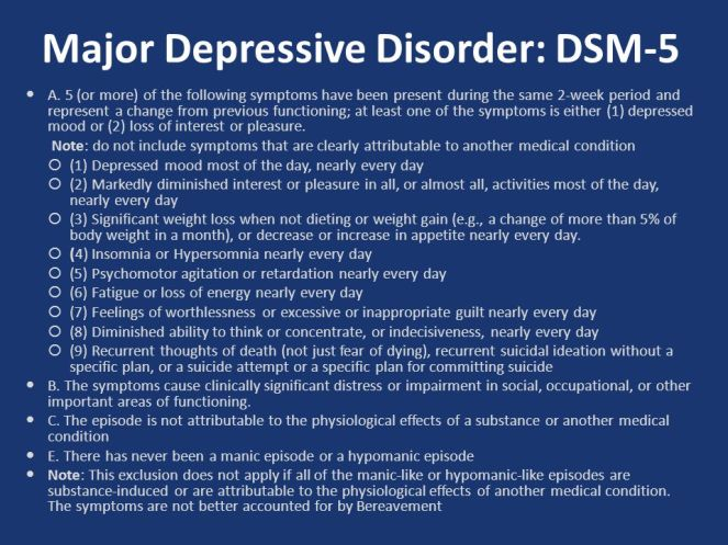 The DSM-V criteria for Major Depressive Disorder